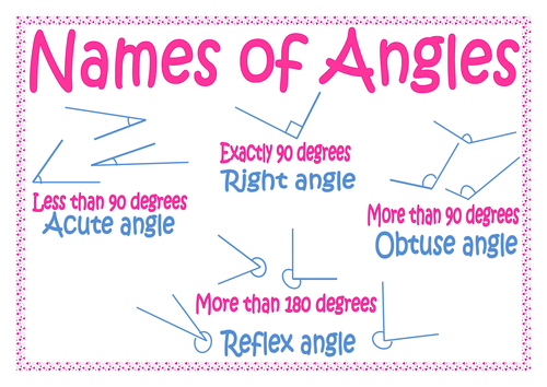 Names of angles by lynellie Teaching Resources TES – Naming Angles Worksheet