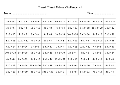 times tables applications