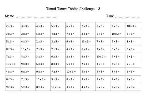 Times tables revision sheets (no answers) by lynellie - Teaching ...