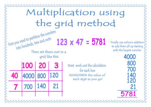Multiplication using the grid method by lynellie Teaching – Multiplication Grid Worksheet Ks2