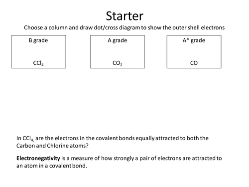 Working out oxidation numbers using evidence rather than learning the rules