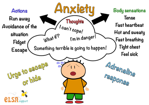 Image Width   Height   Version moreover  on anxiety poster 11221881