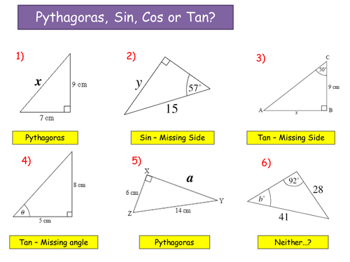 ks4 sine and cosine rule working with triangles by ryangoldspink teaching resources tes. Black Bedroom Furniture Sets. Home Design Ideas