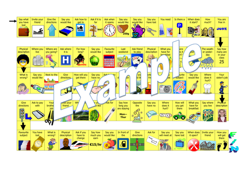 Role play board game for language learning