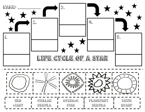 Life Cycle of a Star Packet by LyndsDive - Teaching Resources - Tes