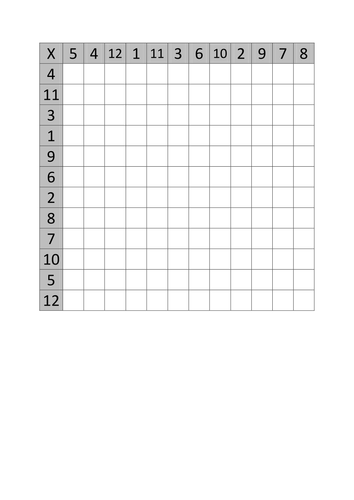 Blank Times Table practice grids - up to 12x12