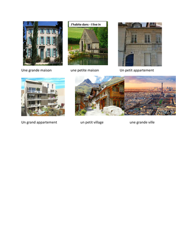 types of housing and location