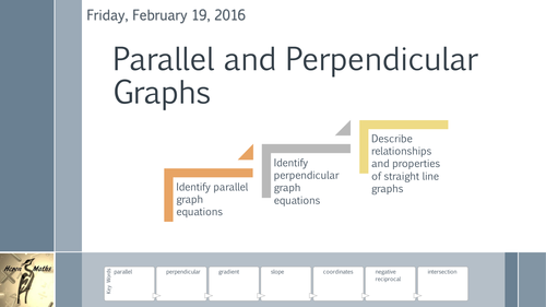 Parallel and Perpendicular Graph Equations