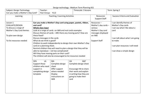 DT medium term plan KS1 Mothers Day Card