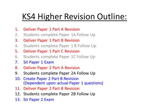 GCSE Maths Revision - Higher Tier Target Grade CBA Paper 2 Part A