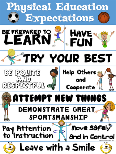 PE Poster: Physical Education Expectations by ejpc2222 ...
