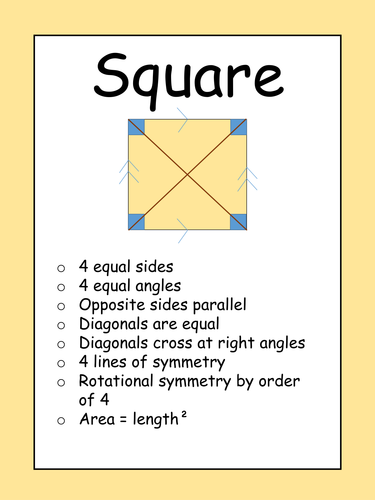 A3 Posters  - Properties of Quadrilaterals