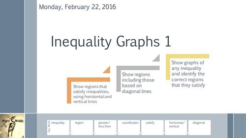 Inequality Graphs 1