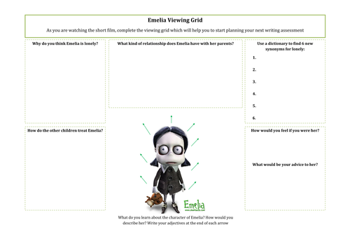 ks3 creative writing planning and assessment by nell2020. Black Bedroom Furniture Sets. Home Design Ideas