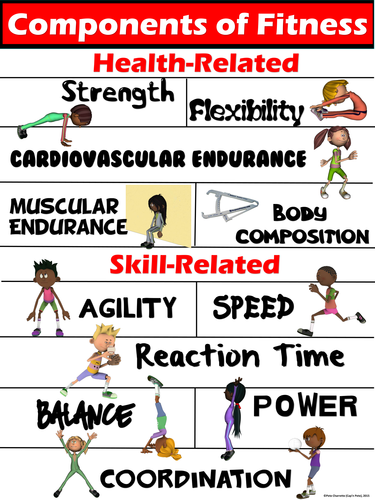 pe poster components of fitness health and skill related by ejpc2222 teaching resources tes. Black Bedroom Furniture Sets. Home Design Ideas