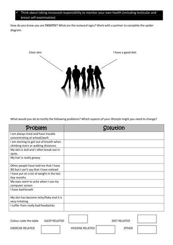 Monitoring your health WORKSHEETS incl: testicle and breast self-examination KS4