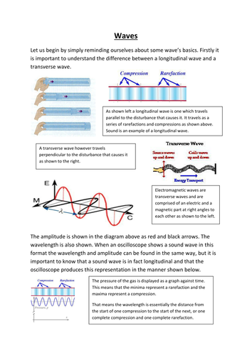 AQA A-level Physics: Waves (notes and question booklet)