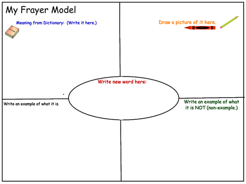 Herapplenesss Shop Teaching Resources TES – Frayer Model Worksheet