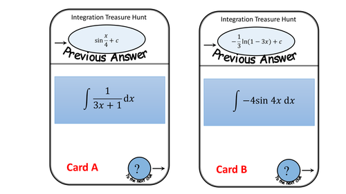 Core 3 and Core 4 Integration by Substitution Treasure Hunt