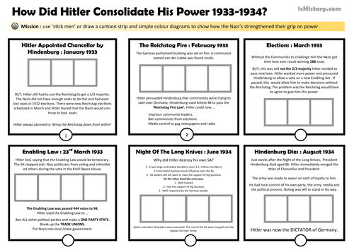 hitlers consolidation of power 1933 flipped learning by olliegetgolearning teaching. Black Bedroom Furniture Sets. Home Design Ideas
