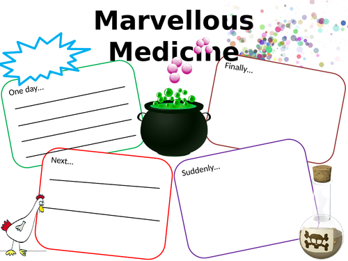Marvellous Medicine Writing Frame (George's Marvellous Medicine Roald Dahl)