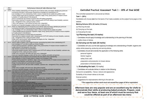 Task 1 Laminate help sheet