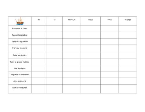 Battleships on 3 tenses in French