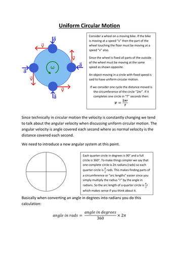 AQA A-level Physics: Uniform Circular Motion (notes and question booklet)