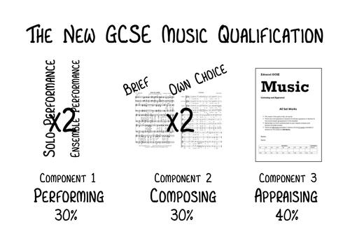 Options Evening Music Edexcel (New Spec 2018)
