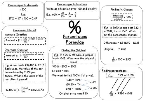 GCSE Maths (9-1) Percentages Revision
