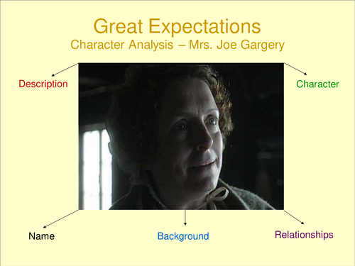 Great Expectations Analysis Grid By Kubabo