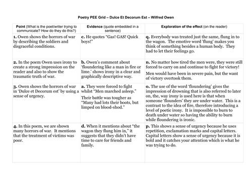 Poem PEE Grid 'Dulce Et Decorum Est