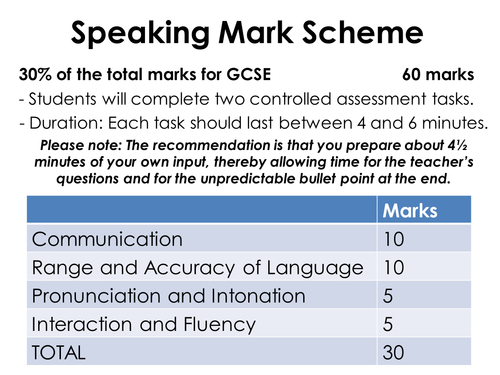 Speaking Mark Scheme AQA - GCSE Spanish