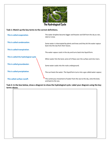Hydrological cycle worksheet by cecheetham teaching resources tes ccuart Choice Image