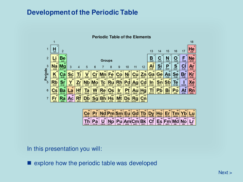 Periodic Table Development Of The Periodic Table By Ljcreate