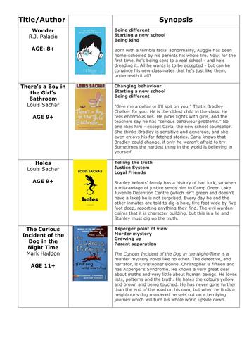 KS2 Recommended Books