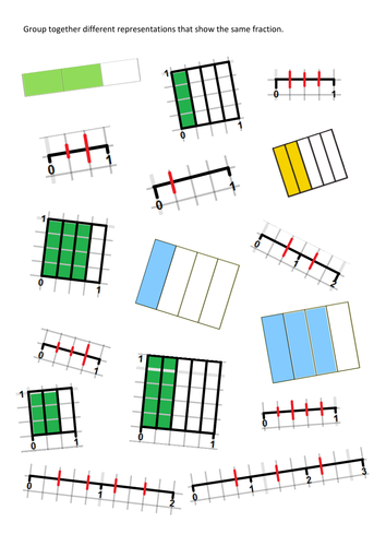 Multiple representations of fractions