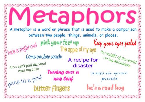 100 metaphor examples for kids and adults | ereading worksheets.