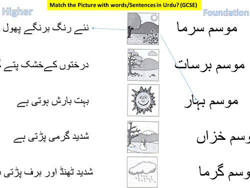 arabic lessons for beginners pdf
