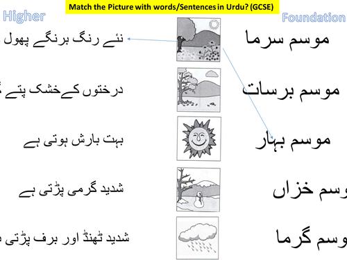 Preschool Urdu Resources