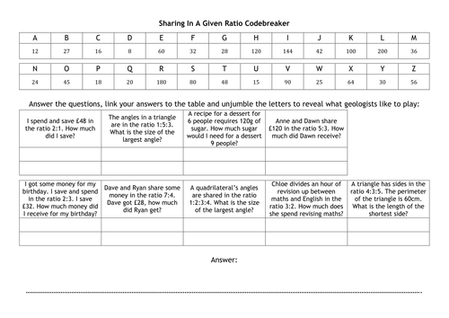 Simplifying Ratio Worksheet by Stacy3010 Teaching Resources TES – Ratio Table Worksheets