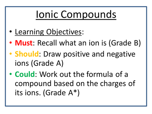 Ionic Bonding - Complete lesson with activities