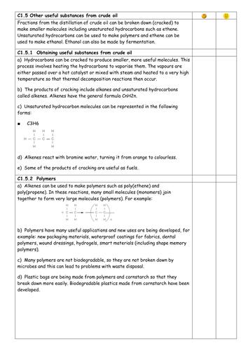 Chemistry C1 AQA checklist