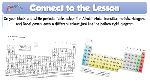 Gcse Chemistry 2016 Periodic Table Lesson Resource Pack By Adg Tes