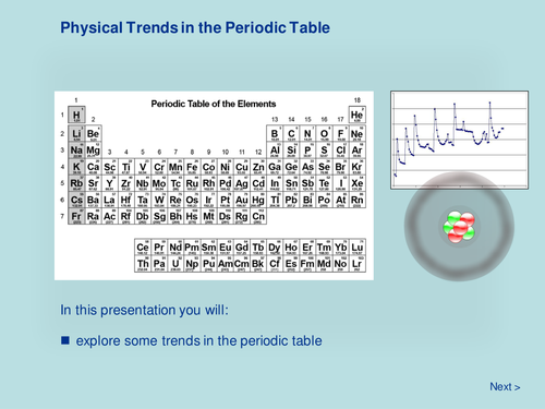 Periodic Table Physical Trends In The Periodic Table By Ljcreate