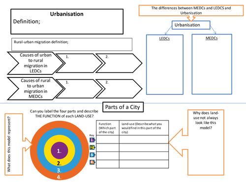 GCSE AQA Changing Urban Environments Revision