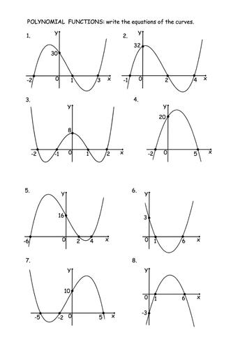 Factoring Polynomials Cutout Puzzle