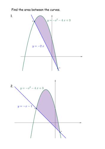 Integration: area between curves