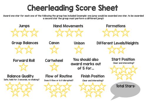 Cheerleading Peer Assessment Score Sheet