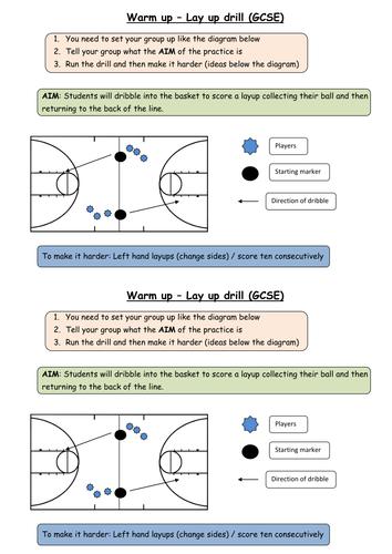 Basketball drills student task cards